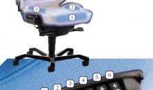 Křeslo Kab Seating Executive  - systém ACS