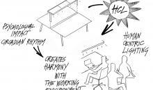 Kancelářský nábytek Stylo - idea