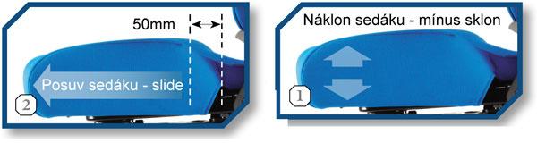 Funkce Kab K4 Premium