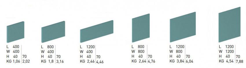 Nástěnné závěsné panely rozměry
