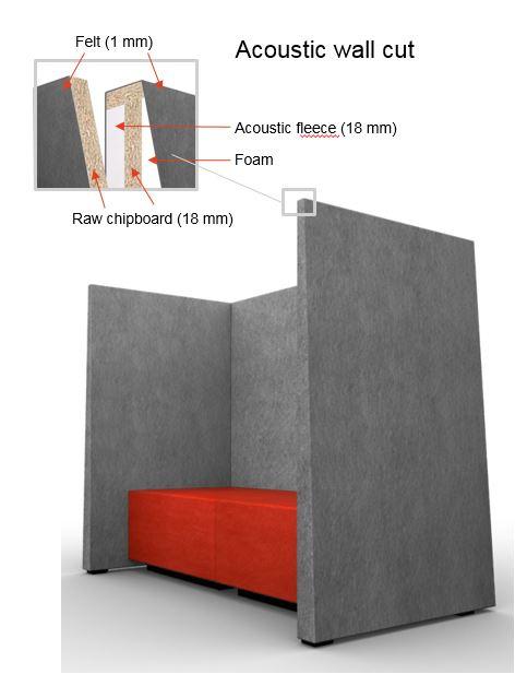 Složení akustického boxu