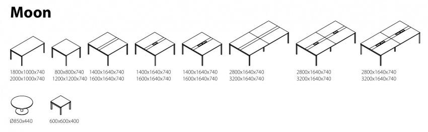 Přehled prvků MOON jednací stoly